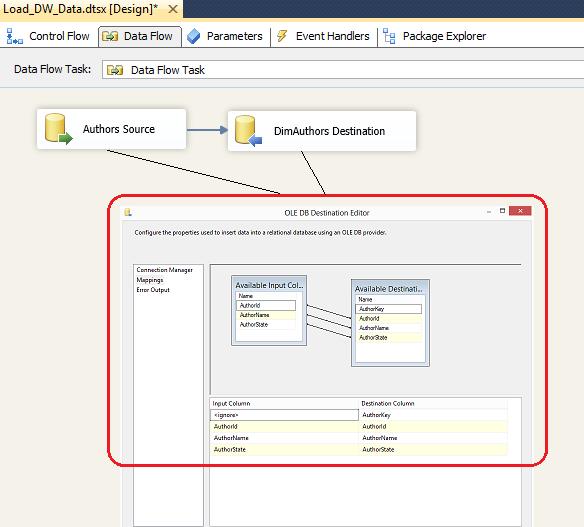 Data_flow_sample_task_HTDM
