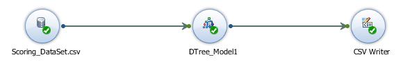 SAPModel_ExcelDM_DecisionTrees