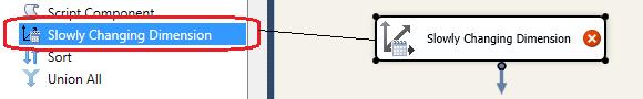 SSIS_default_SCD_component_HTDM