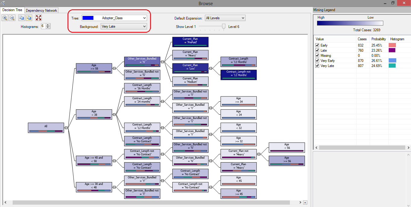 excel decision tree - offplay.khafre.us