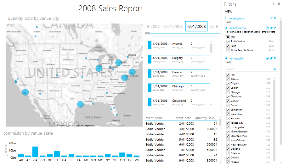 Excel_2008_sales_report_ART