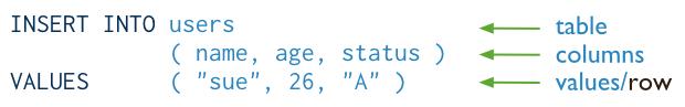 MongoDB-part2-SQL-insert