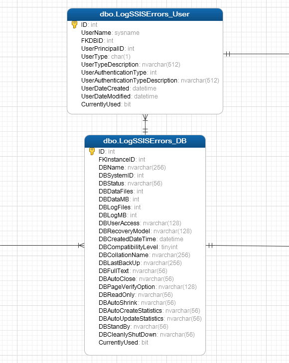 Error_Capture_DB_Schema_ERD_Partial_4