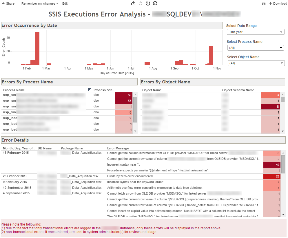 Error_Capture_DB_Tableau_Report