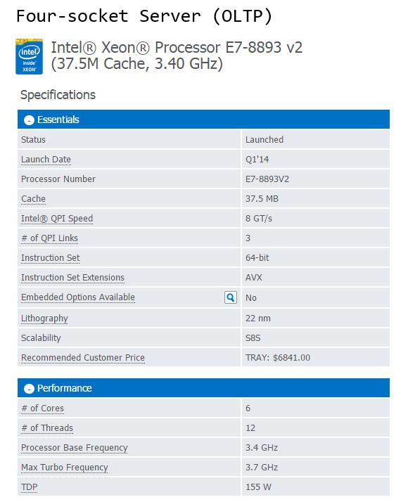 SQL_Hardware_Eval_4_sockets_OLTP