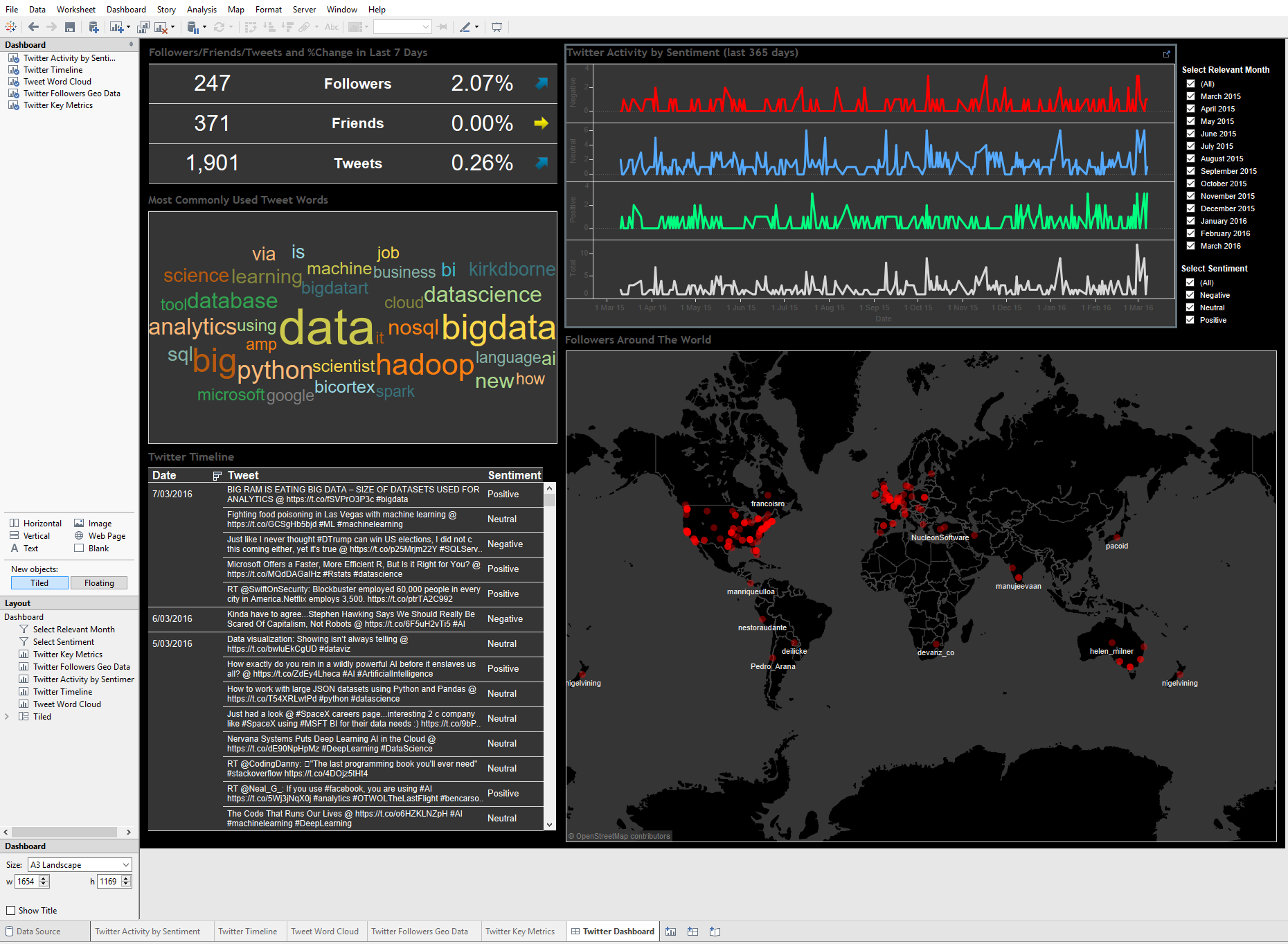Twitter_Tableau_Dashboard_Final_TableauDesktop