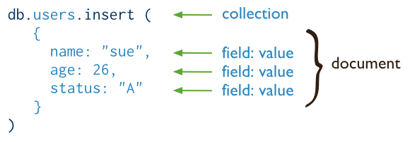 how to show collections in mongodb